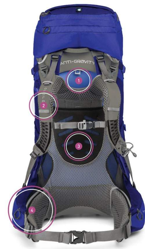 Women-specific features in Osprey's packs.